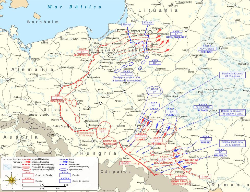 El frente ruso en 1914